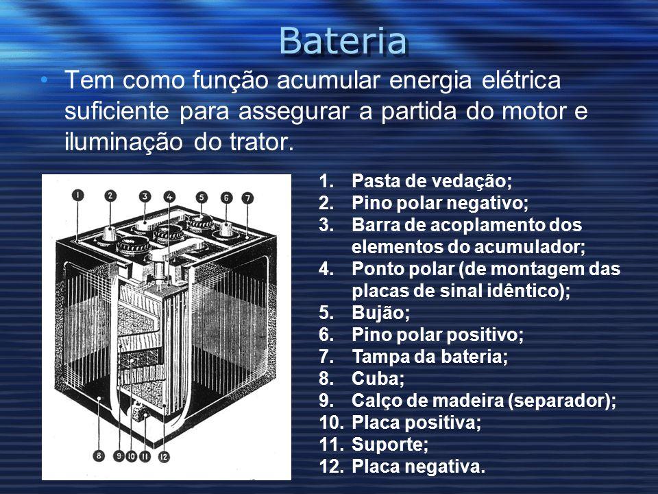Bateria Tem como função acumular energia elétrica suficiente para assegurar a partida do motor e iluminação do trator. 1.Pasta de vedação; 2.Pino pola