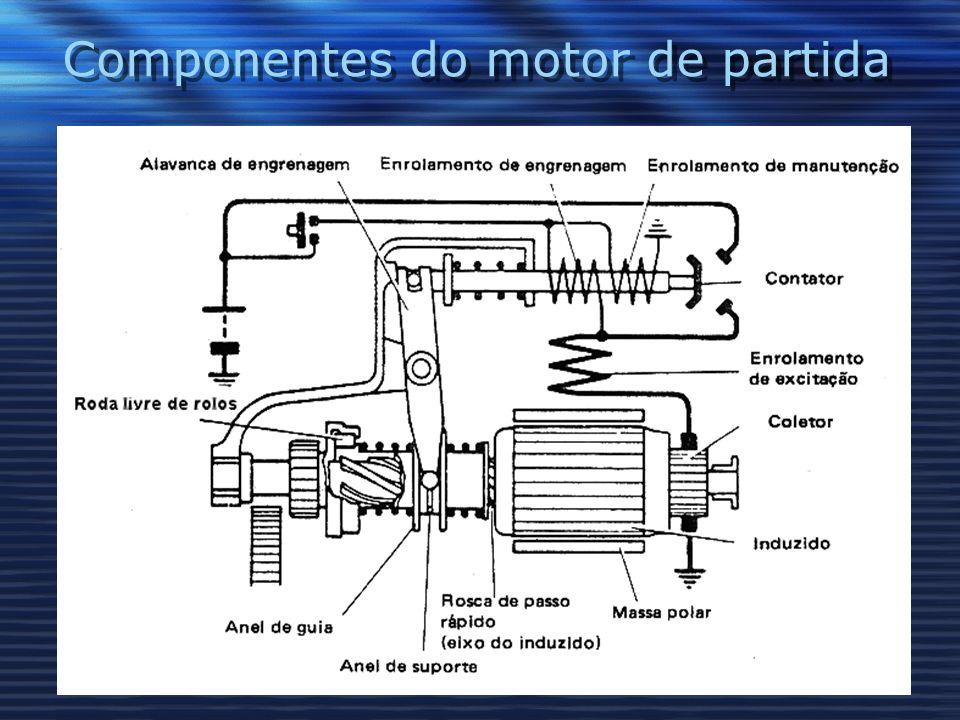 Componentes do motor de partida Volante
