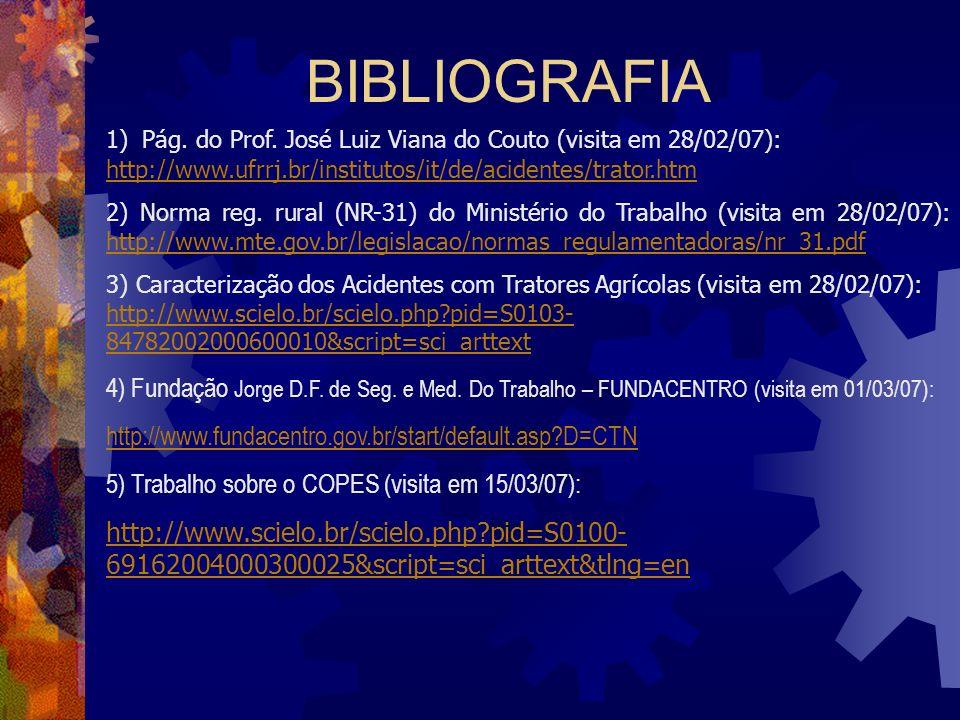 BIBLIOGRAFIA 1) Pág. do Prof. José Luiz Viana do Couto (visita em 28/02/07): http://www.ufrrj.br/institutos/it/de/acidentes/trator.htm http://www.ufrr