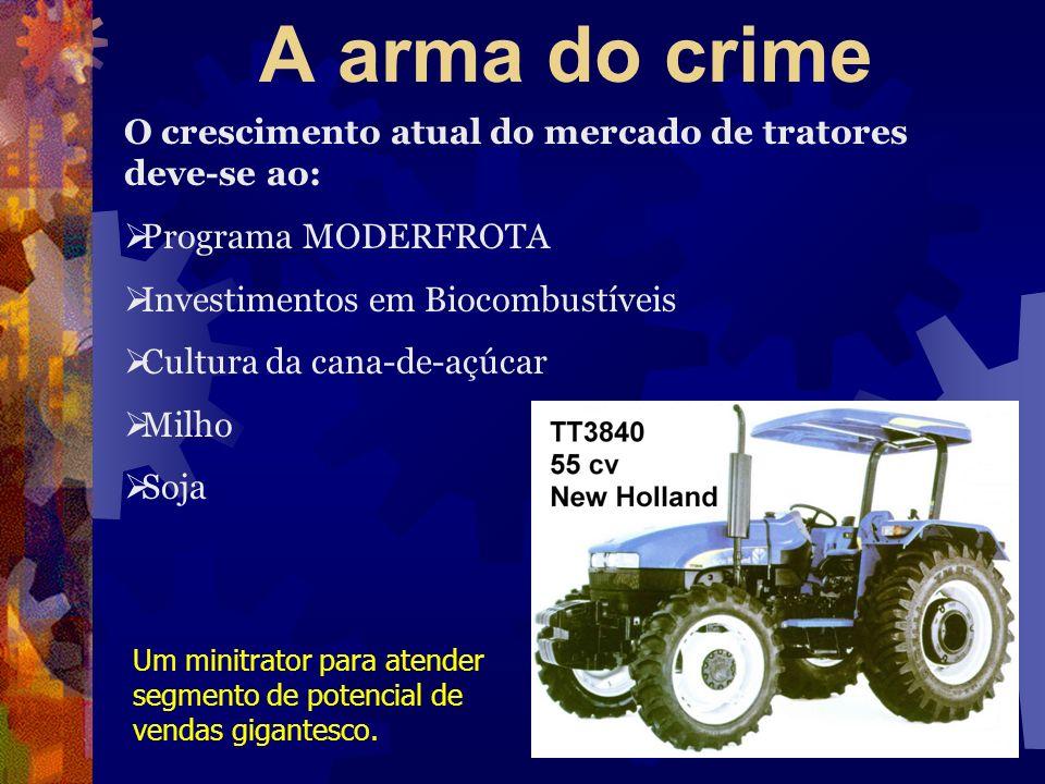A arma do crime O crescimento atual do mercado de tratores deve-se ao: Programa MODERFROTA Investimentos em Biocombustíveis Cultura da cana-de-açúcar