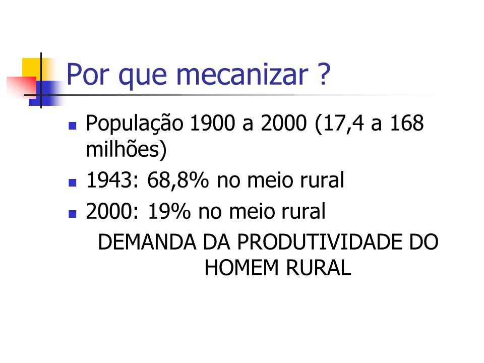 Por que mecanizar ? População 1900 a 2000 (17,4 a 168 milhões) 1943: 68,8% no meio rural 2000: 19% no meio rural DEMANDA DA PRODUTIVIDADE DO HOMEM RUR