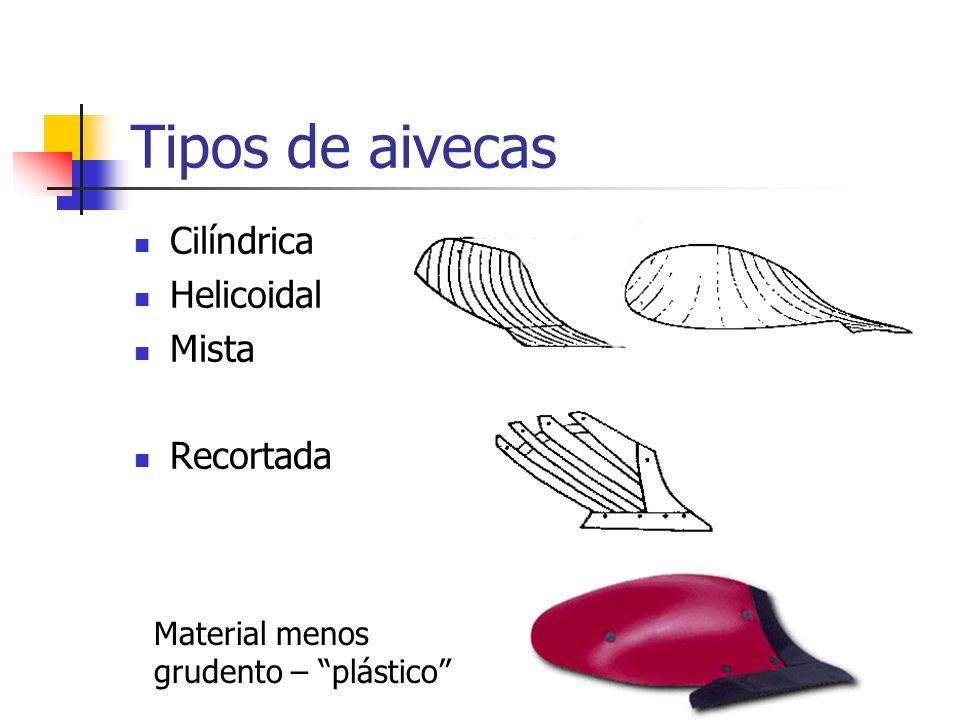 Tipos de aivecas Cilíndrica Helicoidal Mista Recortada Material menos grudento – plástico