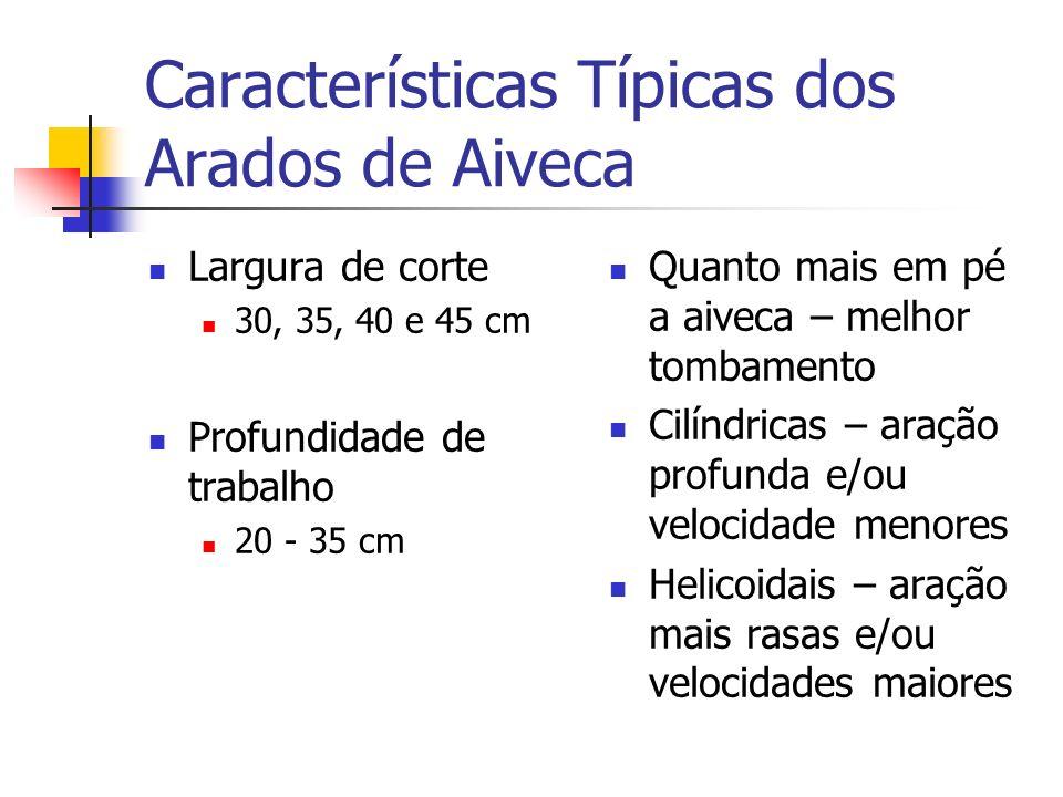 Características Típicas dos Arados de Aiveca Largura de corte 30, 35, 40 e 45 cm Profundidade de trabalho 20 - 35 cm Quanto mais em pé a aiveca – melh
