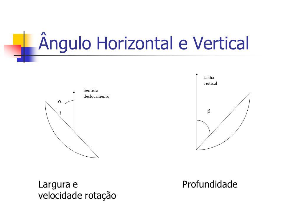 Ângulo Horizontal e Vertical Largura e velocidade rotação Profundidade Sentido deslocamento Linha vertical