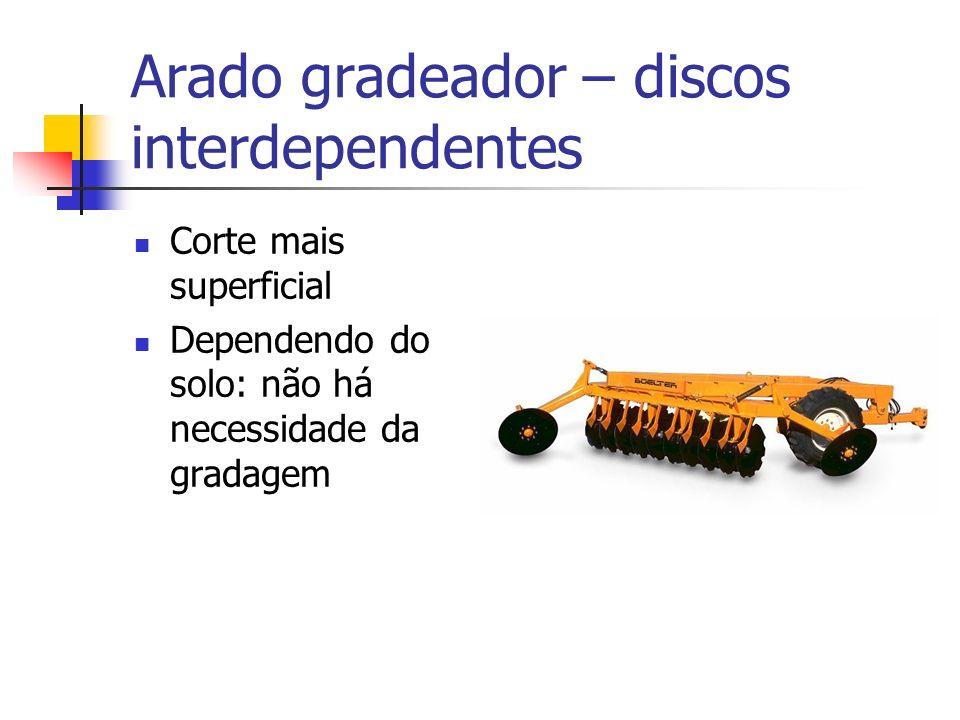 Arado gradeador – discos interdependentes Corte mais superficial Dependendo do solo: não há necessidade da gradagem