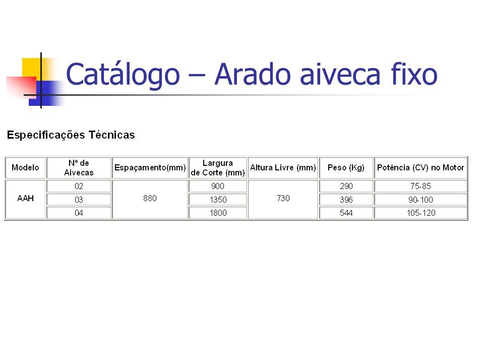Catálogo – Arado aiveca fixo