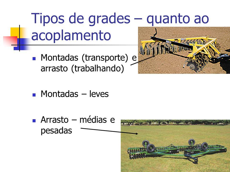 Tipos de grades – quanto ao acoplamento Montadas (transporte) e arrasto (trabalhando) Montadas – leves Arrasto – médias e pesadas