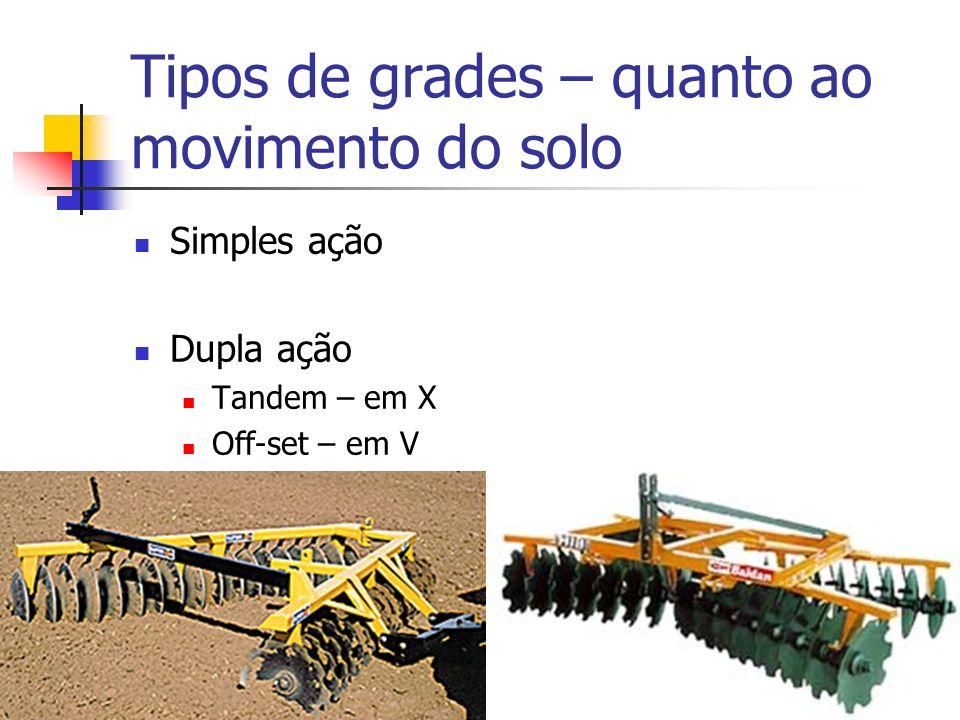Tipos de grades – quanto ao movimento do solo Simples ação Dupla ação Tandem – em X Off-set – em V