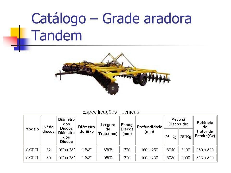 Catálogo – Grade aradora Tandem