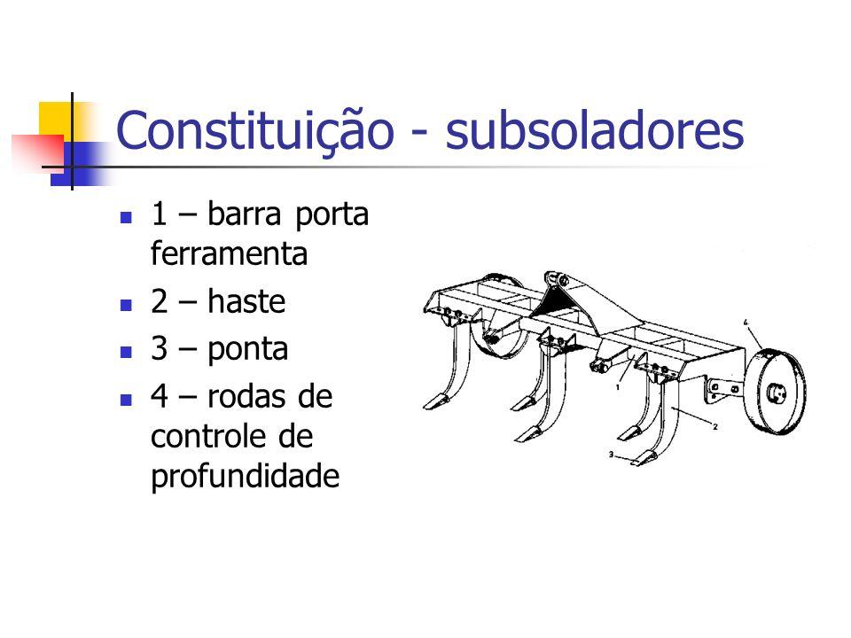 Constituição - subsoladores 1 – barra porta ferramenta 2 – haste 3 – ponta 4 – rodas de controle de profundidade