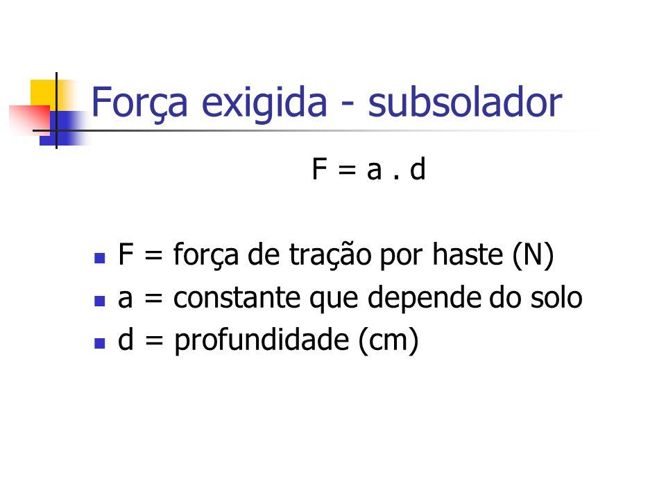 Força exigida - subsolador F = a. d F = força de tração por haste (N) a = constante que depende do solo d = profundidade (cm)