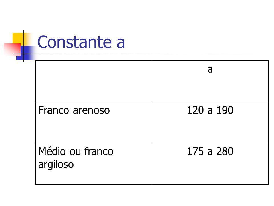 Constante a a Franco arenoso120 a 190 Médio ou franco argiloso 175 a 280