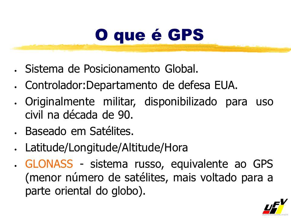 O que é GPS Sistema de Posicionamento Global. Controlador:Departamento de defesa EUA. Originalmente militar, disponibilizado para uso civil na década