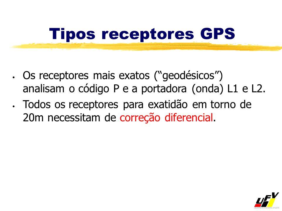 Tipos receptores GPS Os receptores mais exatos (geodésicos) analisam o código P e a portadora (onda) L1 e L2. Todos os receptores para exatidão em tor