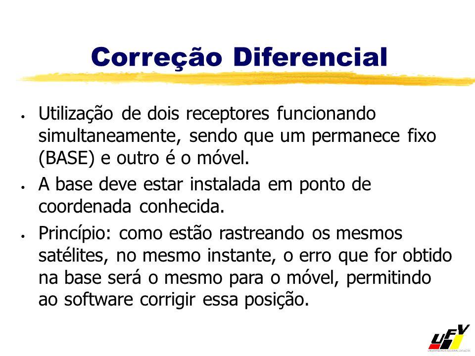 Correção Diferencial Utilização de dois receptores funcionando simultaneamente, sendo que um permanece fixo (BASE) e outro é o móvel. A base deve esta