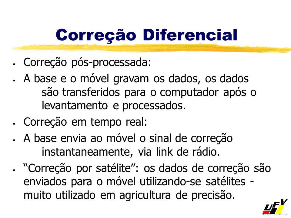 Correção Diferencial Correção pós-processada: A base e o móvel gravam os dados, os dados são transferidos para o computador após o levantamento e proc