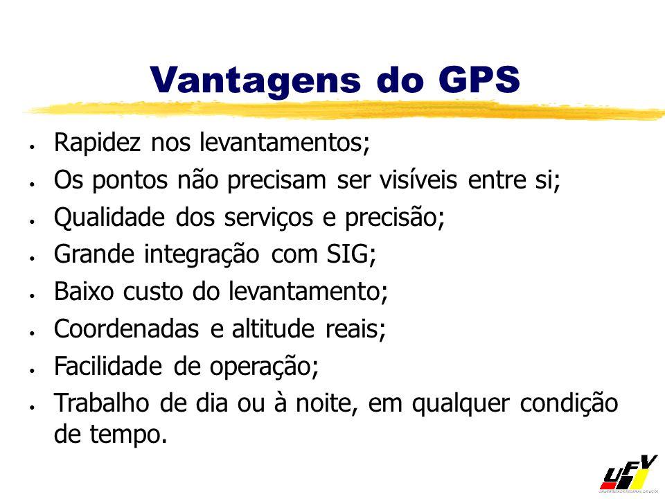Vantagens do GPS Rapidez nos levantamentos; Os pontos não precisam ser visíveis entre si; Qualidade dos serviços e precisão; Grande integração com SIG