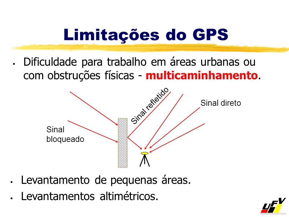 Limitações do GPS Dificuldade para trabalho em áreas urbanas ou com obstruções físicas - multicaminhamento. Levantamento de pequenas áreas. Levantamen