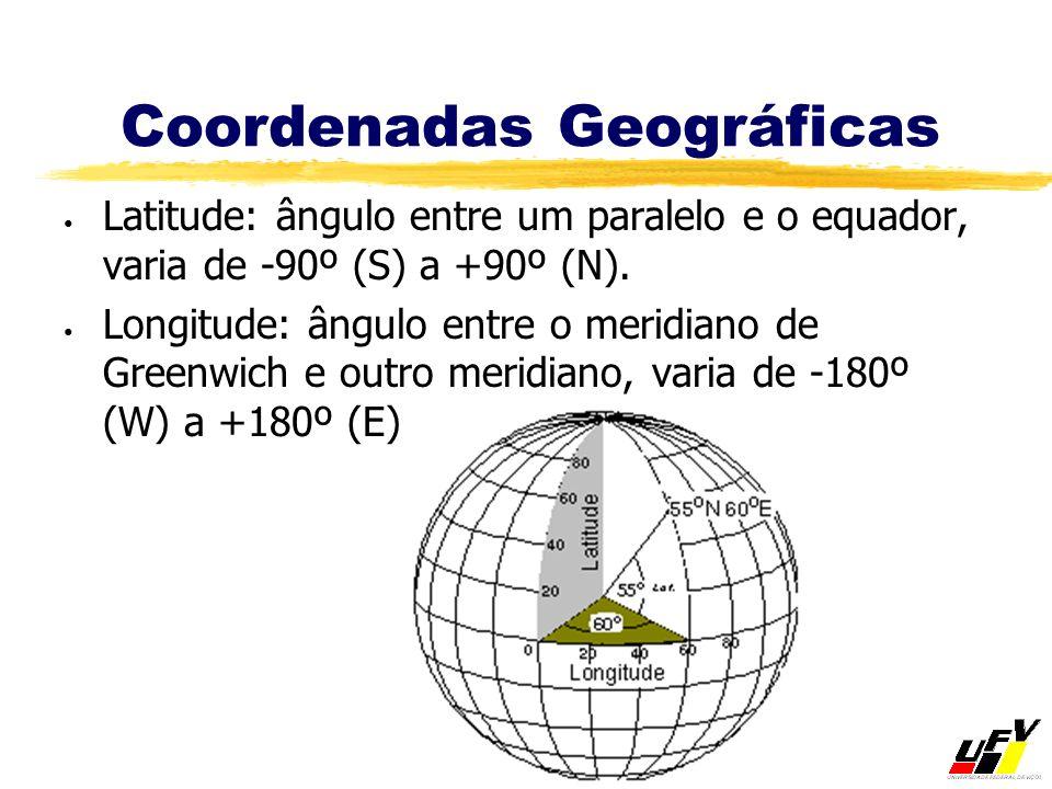 Coordenadas Geográficas Latitude: ângulo entre um paralelo e o equador, varia de -90º (S) a +90º (N). Longitude: ângulo entre o meridiano de Greenwich