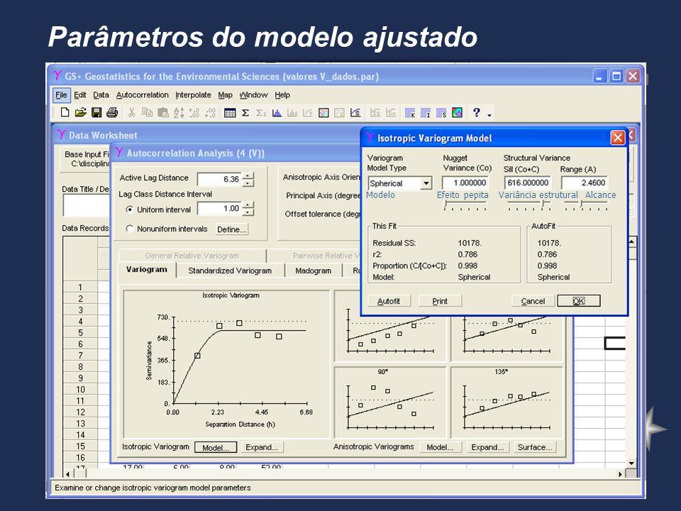 Parâmetros do modelo ajustado Modelo Efeito pepita Variância estrutural Alcance