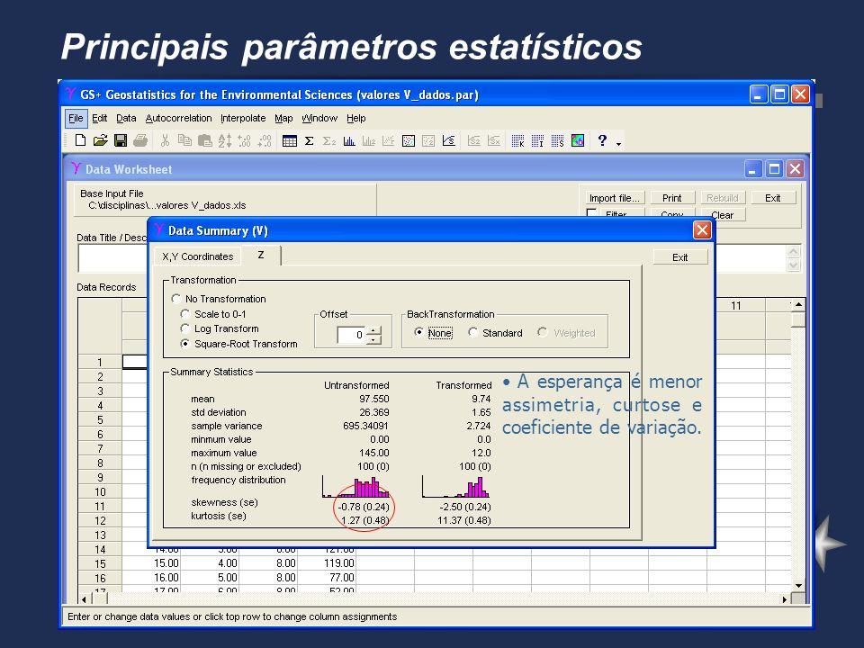 Principais parâmetros estatísticos A esperança é menor assimetria, curtose e coeficiente de variação.