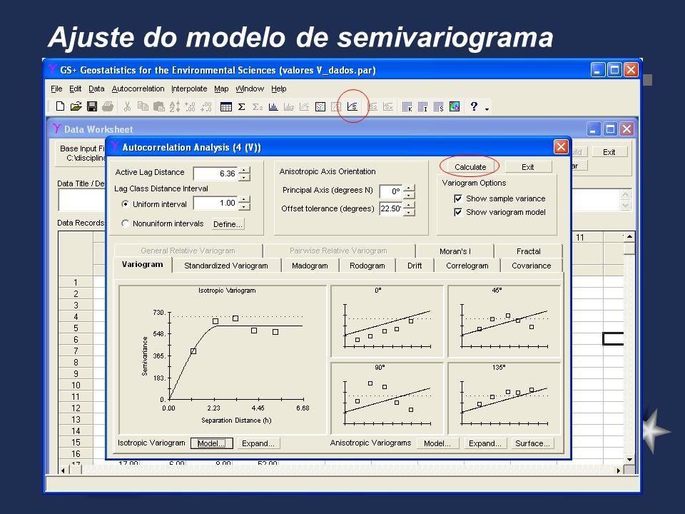 Ajuste do modelo de semivariograma