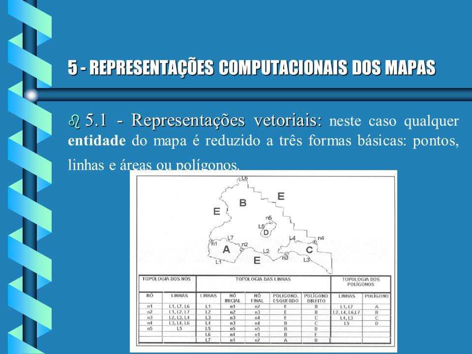 5 - REPRESENTAÇÕES COMPUTACIONAIS DOS MAPAS 5.1 - Representações vetoriais: 5.1 - Representações vetoriais: neste caso qualquer entidade do mapa é red