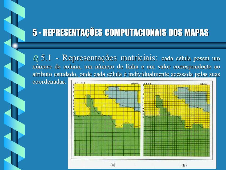 5 - REPRESENTAÇÕES COMPUTACIONAIS DOS MAPAS b 5.1 - Representações matriciais: cada célula possui um número de coluna, um número de linha e um valor c