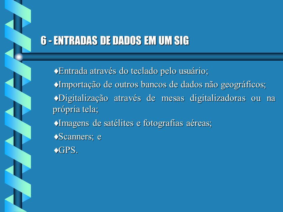 6 - ENTRADAS DE DADOS EM UM SIG Entrada através do teclado pelo usuário; Entrada através do teclado pelo usuário; Importação de outros bancos de dados