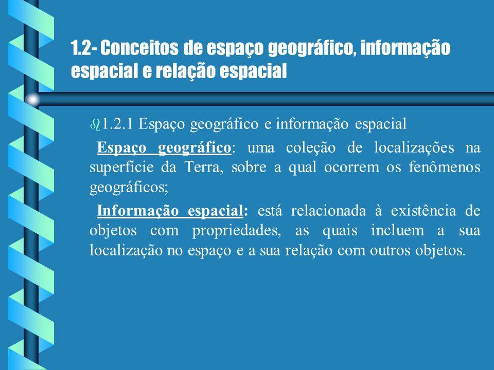 1.2- Conceitos de espaço geográfico, informação espacial e relação espacial b b 1.2.1 Espaço geográfico e informação espacial Espaço geográfico: uma c