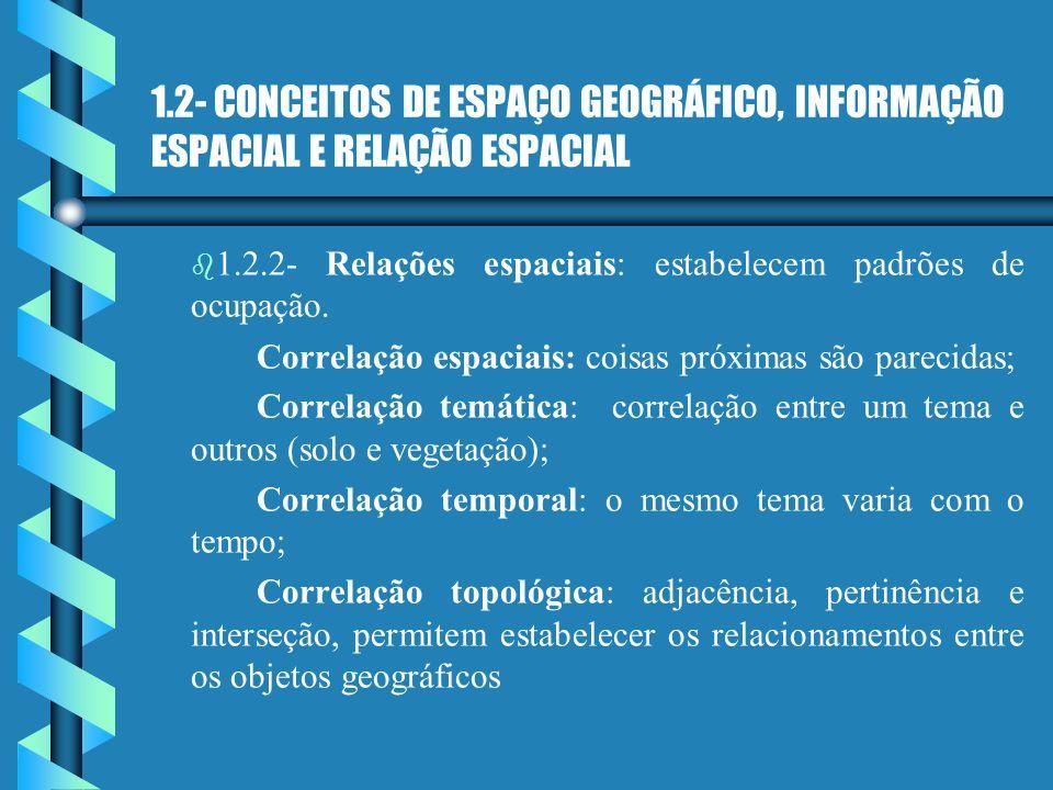 1.2- CONCEITOS DE ESPAÇO GEOGRÁFICO, INFORMAÇÃO ESPACIAL E RELAÇÃO ESPACIAL b b 1.2.2- Relações espaciais: estabelecem padrões de ocupação. Correlação