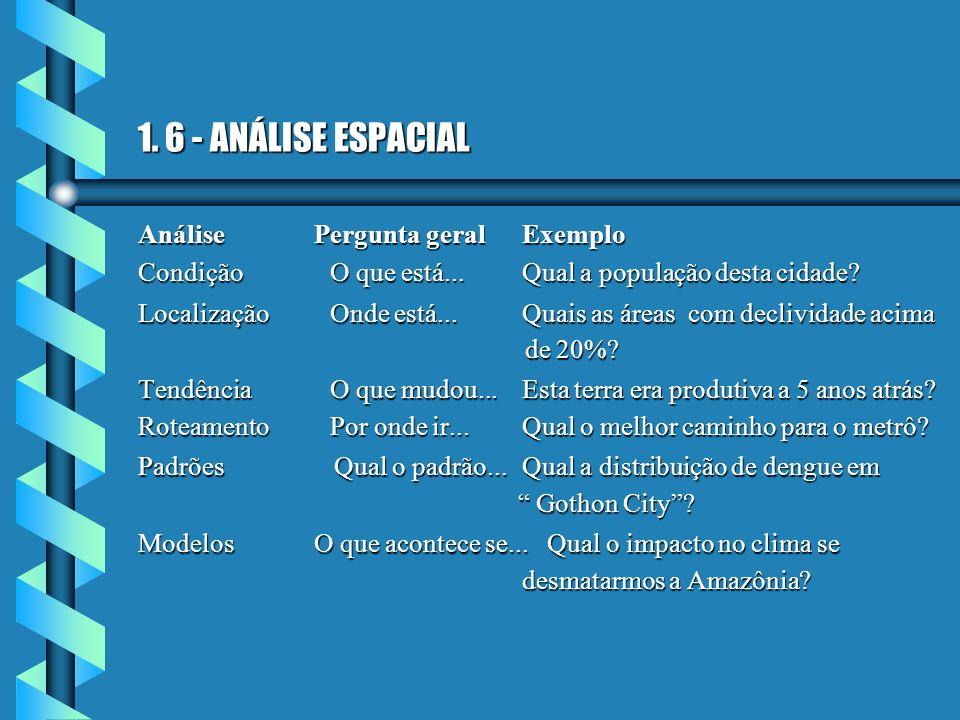 2 - MAPAS 2.1.