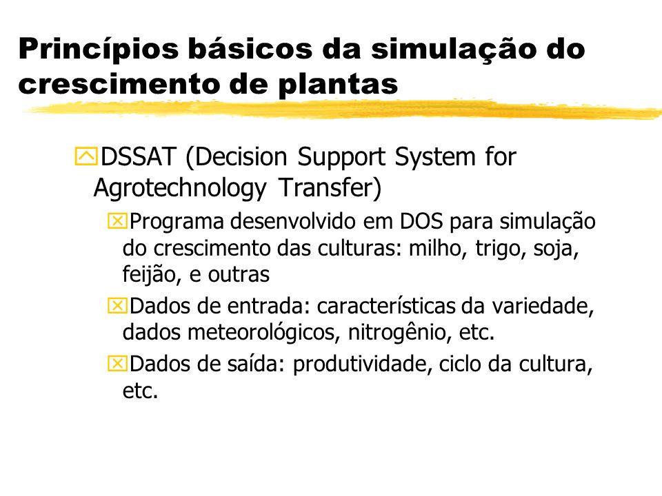 Princípios básicos da simulação do crescimento de plantas yDSSAT (Decision Support System for Agrotechnology Transfer) xPrograma desenvolvido em DOS p