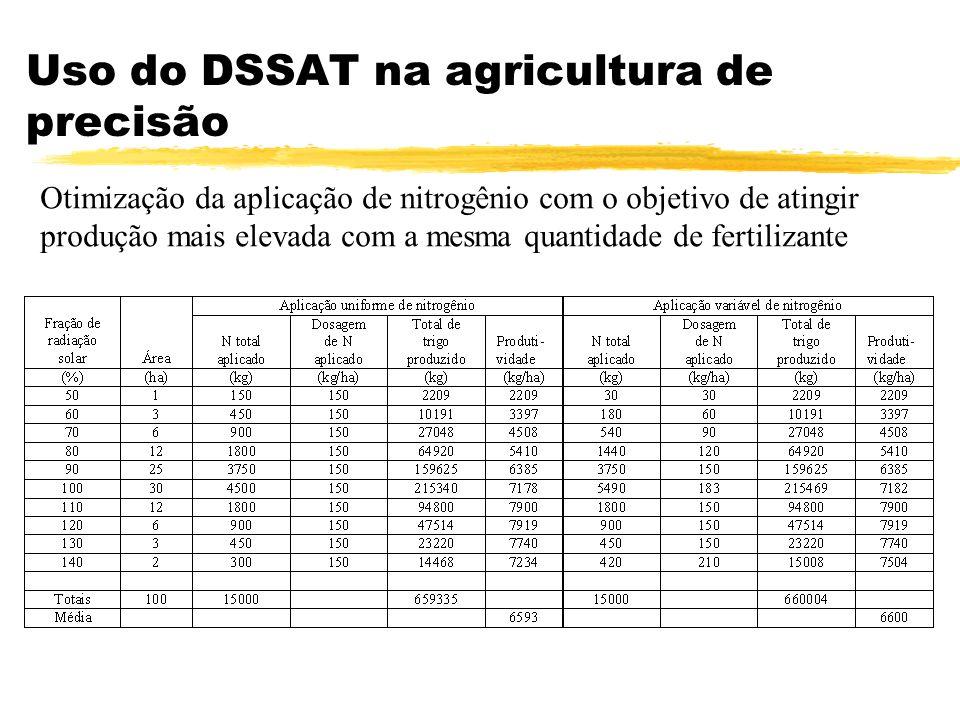 Uso do DSSAT na agricultura de precisão Otimização da aplicação de nitrogênio com o objetivo de atingir produção mais elevada com a mesma quantidade d