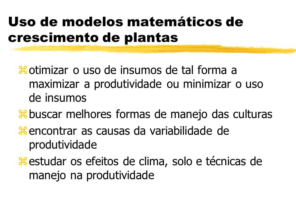 Uso de modelos matemáticos de crescimento de plantas zotimizar o uso de insumos de tal forma a maximizar a produtividade ou minimizar o uso de insumos