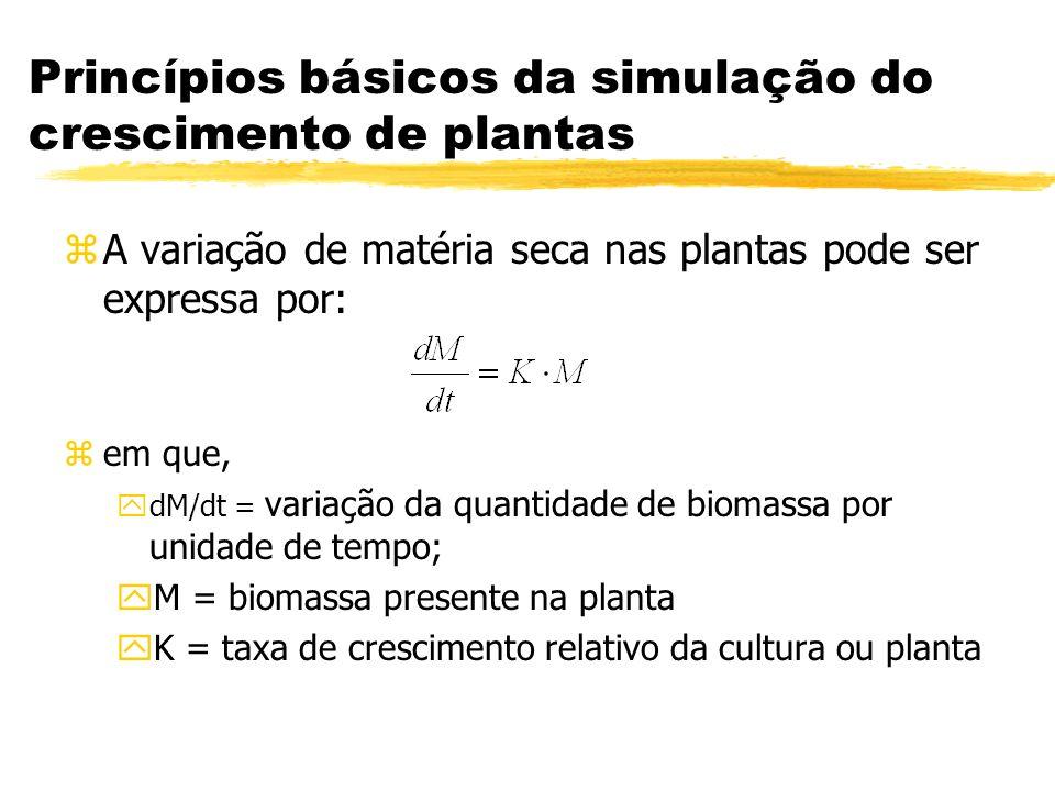 Princípios básicos da simulação do crescimento de plantas zA variação de matéria seca nas plantas pode ser expressa por: zem que, ydM/dt = variação da