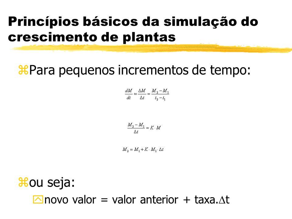 Princípios básicos da simulação do crescimento de plantas zPara pequenos incrementos de tempo: zou seja: ynovo valor = valor anterior + taxa. t