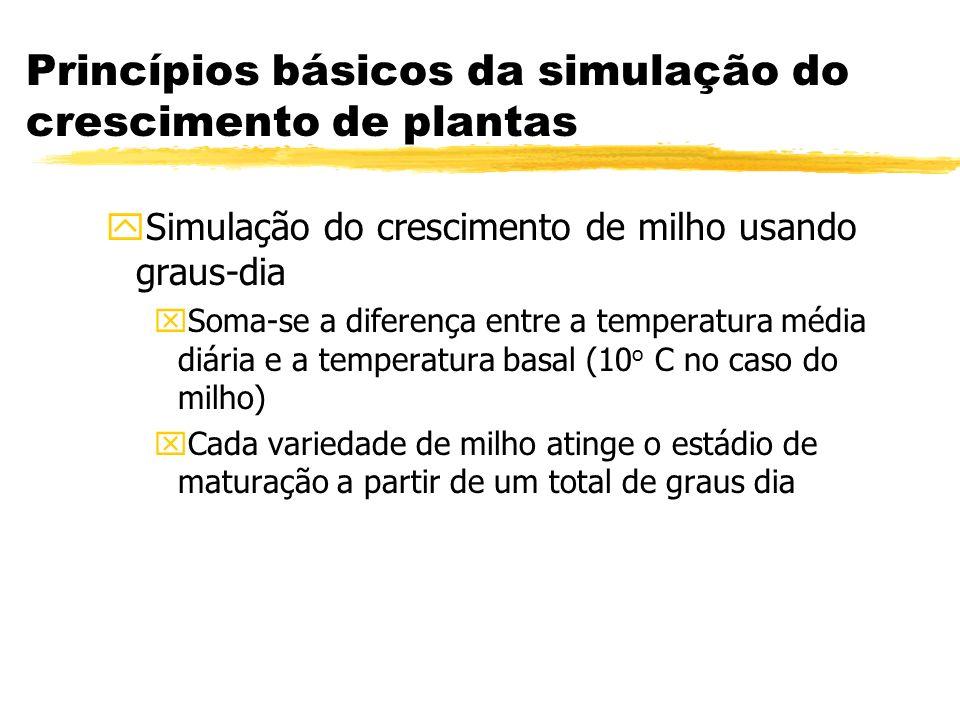 Princípios básicos da simulação do crescimento de plantas ySimulação do crescimento de milho usando graus-dia xSoma-se a diferença entre a temperatura