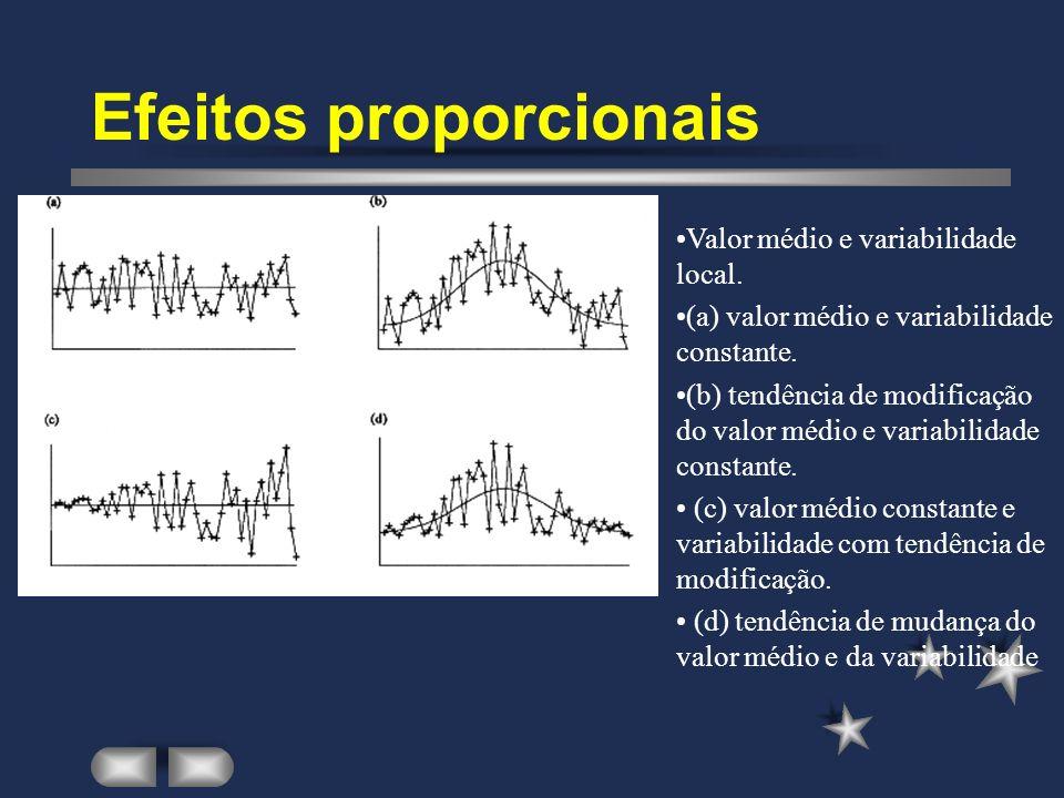 Efeitos proporcionais Valor médio e variabilidade local.