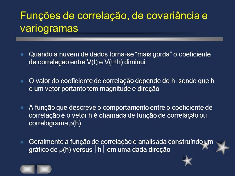 Funções de correlação, de covariância e variogramas Quando a nuvem de dados torna-se mais gorda o coeficiente de correlação entre V(t) e V(t+h) diminui O valor do coeficiente de correlação depende de h, sendo que h é um vetor portanto tem magnitude e direção A função que descreve o comportamento entre o coeficiente de correlação e o vetor h é chamada de função de correlação ou correlograma (h) Geralmente a função de correlação é analisada construíndo um gráfico de (h) versus h em uma dada direção