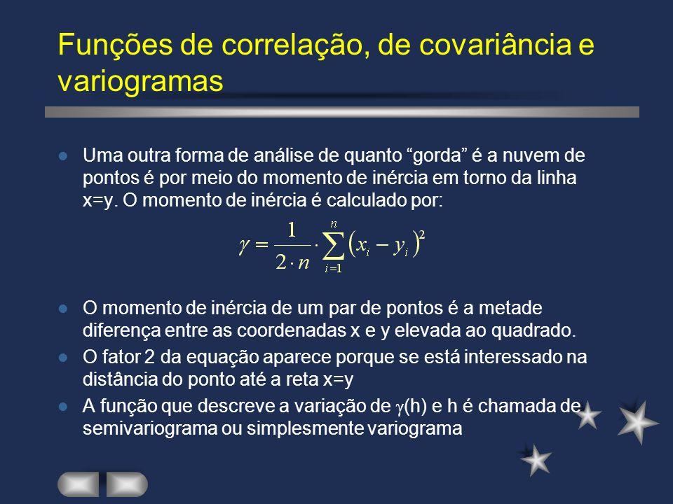 Funções de correlação, de covariância e variogramas Uma outra forma de análise de quanto gorda é a nuvem de pontos é por meio do momento de inércia em torno da linha x=y.
