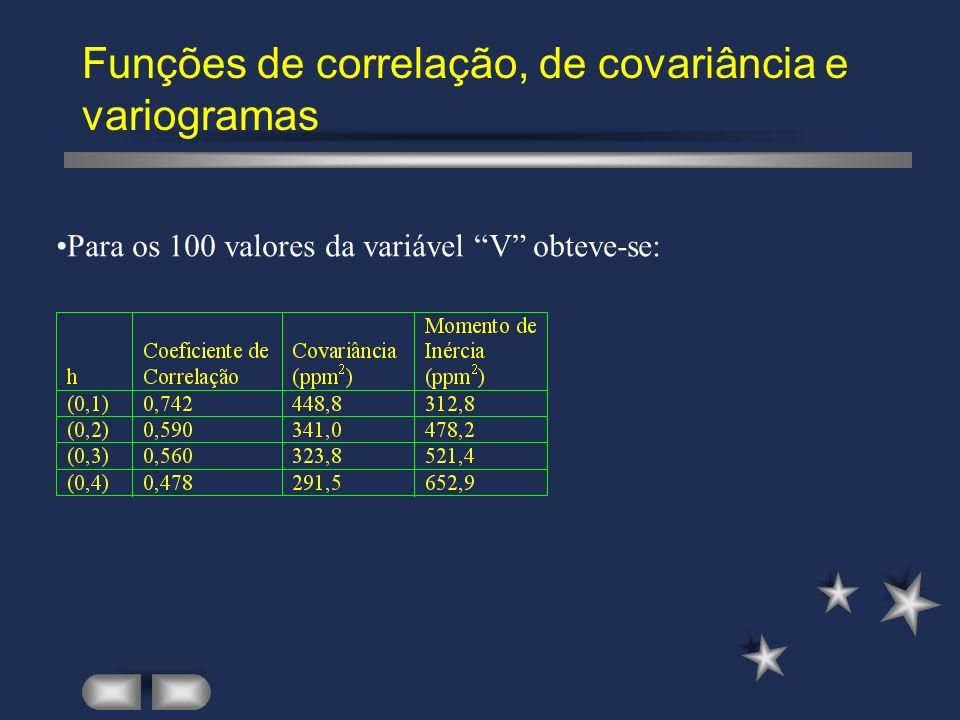 Funções de correlação, de covariância e variogramas Para os 100 valores da variável V obteve-se: