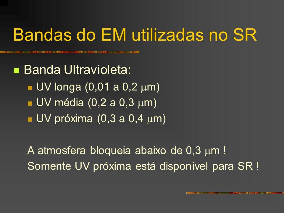 Bandas do EM utilizadas no SR Banda Ultravioleta: UV longa (0,01 a 0,2 m) UV média (0,2 a 0,3 m) UV próxima (0,3 a 0,4 m) A atmosfera bloqueia abaixo