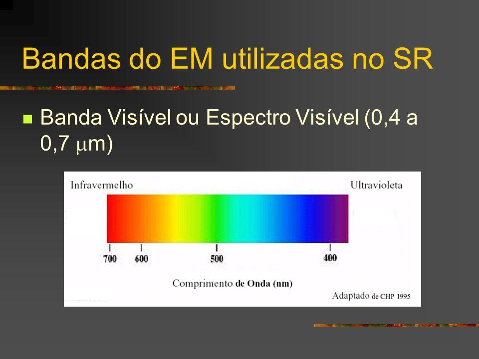 Bandas do EM utilizadas no SR Banda Visível ou Espectro Visível (0,4 a 0,7 m)