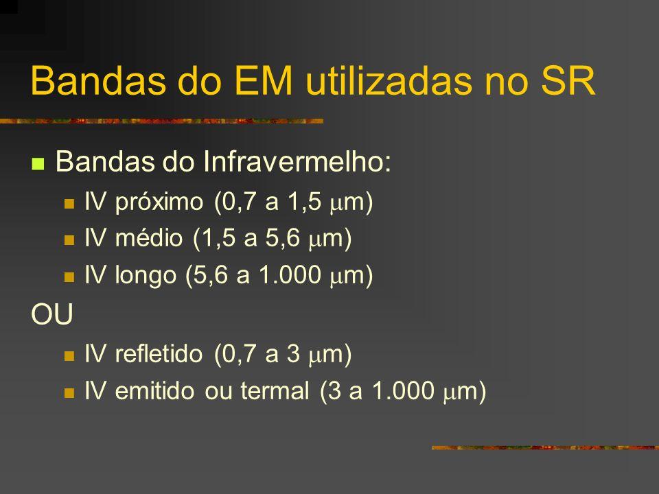 Bandas do EM utilizadas no SR Bandas do Infravermelho: IV próximo (0,7 a 1,5 m) IV médio (1,5 a 5,6 m) IV longo (5,6 a 1.000 m) OU IV refletido (0,7 a