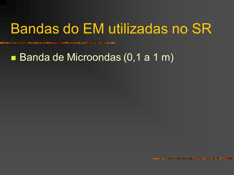 Bandas do EM utilizadas no SR Banda de Microondas (0,1 a 1 m)