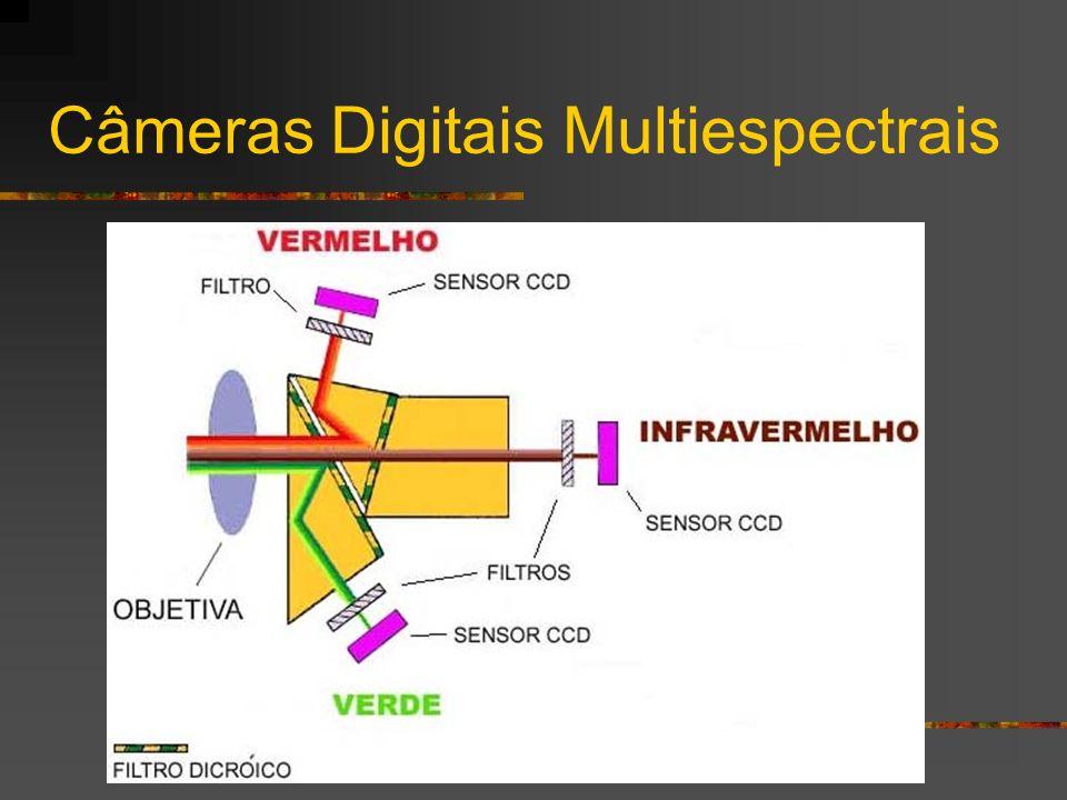 Câmeras Digitais Multiespectrais