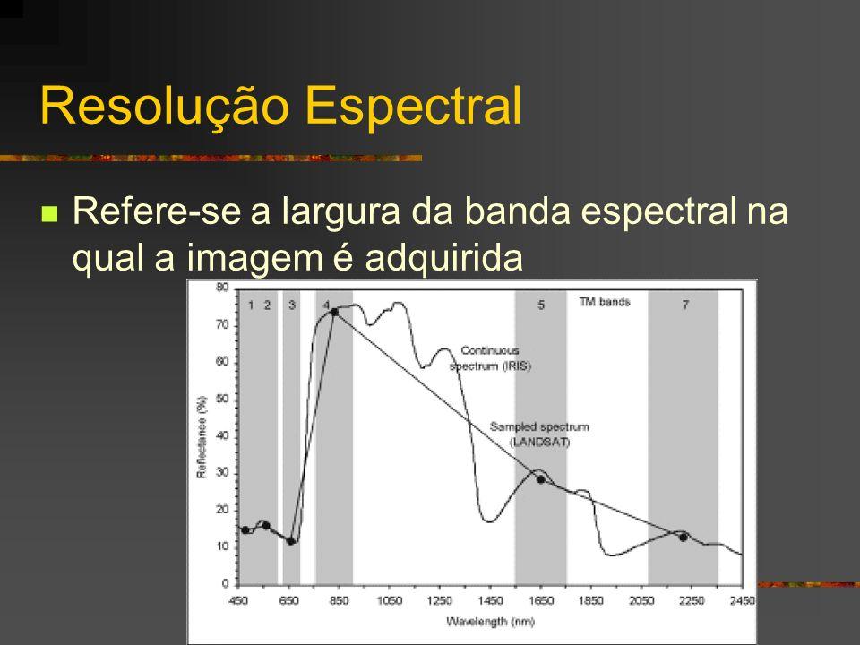 Resolução Espectral Refere-se a largura da banda espectral na qual a imagem é adquirida