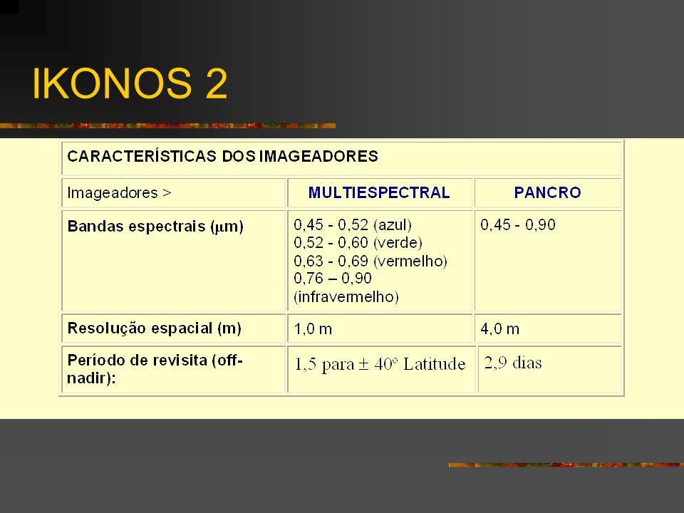 IKONOS 2