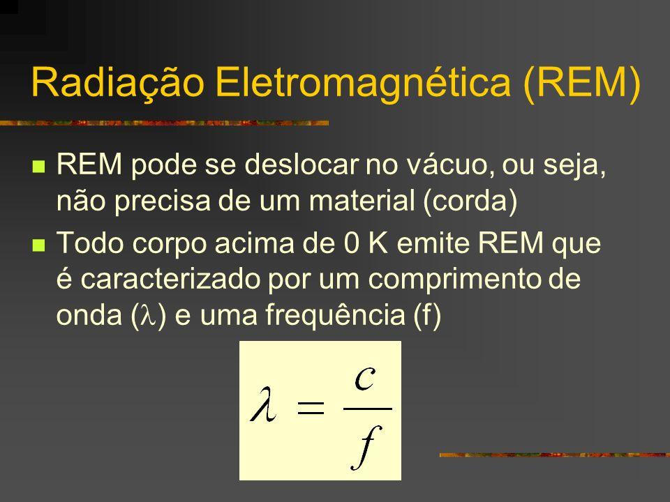 REM pode se deslocar no vácuo, ou seja, não precisa de um material (corda) Todo corpo acima de 0 K emite REM que é caracterizado por um comprimento de